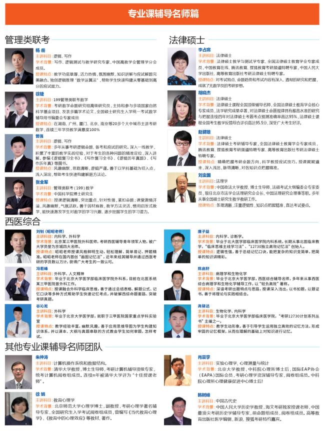 新闻学考研专业辅导师资介绍
